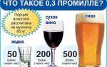 0,3 промилле — это сколько алкоголя в крови?