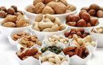 Влияние сахара на организм человека. исследование, научные статьи, факты