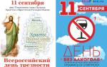 Со скольки лет продают алкоголь в России: закон РФ о продаже спиртных напитков в 2018-2019 году