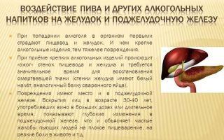 Алкоголь при гастрите: влияние на желудок, особенности употребления, возможные осложнения