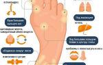 Мозоль на пальце ноги: стержневая, сухая, костная. как лечить, быстро избавиться: пластырь, мазь, карандаш, удаление лазером, народные средства в домашних условиях