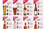 Что съесть, чтобы не пахло алкоголем — ТОП 5 полезных рецептов для устранения запаха от алкоголя, советы специалистов
