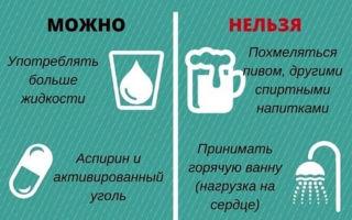 Содержание алкоголя в выдыхаемом воздухе — допустимые показатели паров и таблица промилле
