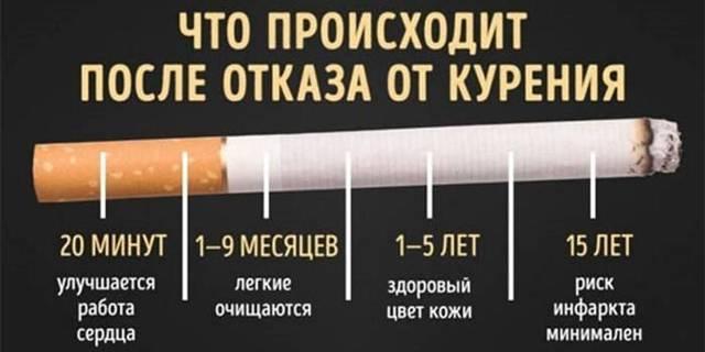 Кодировка от курения: ТОП 3 лучших способа бросить сигареты и стоимость лечения