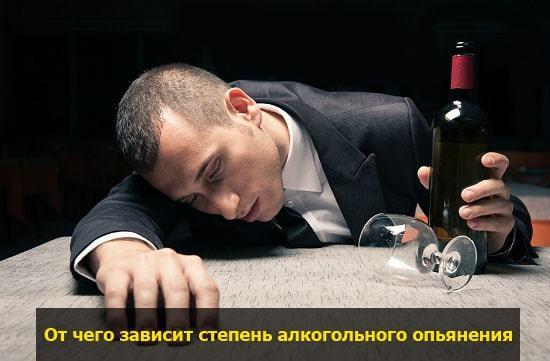 0,3 промилле — Это сколько алкоголя в крови? Алкогольный калькулятор и степени опьянения в промилле