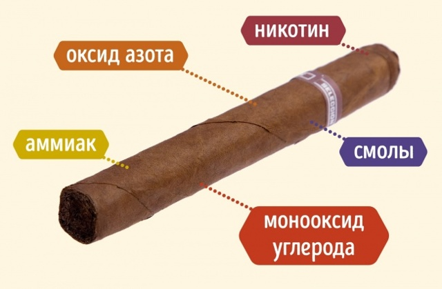 Что вреднее: кальян или сигареты? Сравнение и методы влияния на организм человека