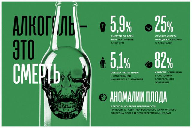 Анонимное лечение алкоголизма: кодирование и реабилитация алкоголиков, отзывы пациентов
