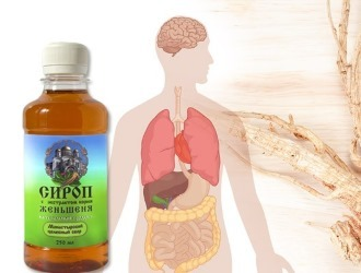Таблетки для печени после алкоголя — ТОП 5 препаратов для восстановления печени после употребления спиртного