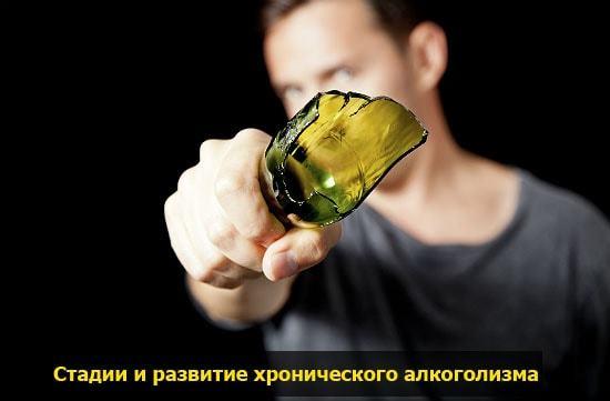 Алкоголизм — Это болезнь! Методы лечения алкогольной зависимости, рецепты и препараты, советы нарколога