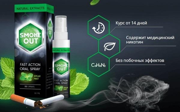 Спрей от курения: ТОП лучших средств от никотиновой зависимости