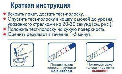 Тест на никотин: инструкция по применению, принцип действия и возможные способы обмана