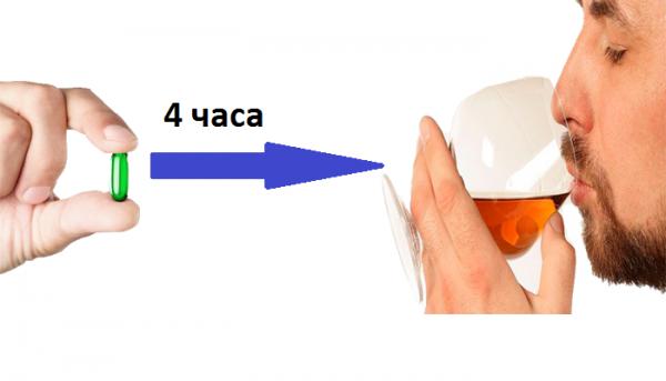 Через сколько можно пить алкоголь после приема антибиотиков — Таблица и общая информация совместимости антибиотиков