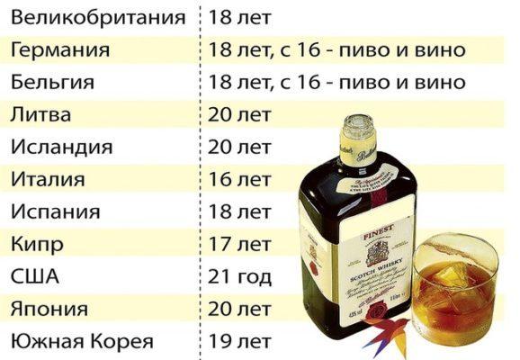 Статистика употребления алкоголя в мире — Рейтинг стран мира по потреблению алкоголя на душу населения