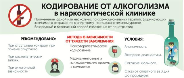 Кодирование от алкоголизма: цены на лечение алкогольной зависимости