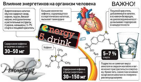 Алкоголь и энергетик — Вред и последствия для организма человека, советы нарколога