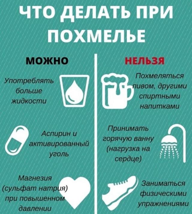 Монинг Кеа: антипохмельное средство, состав препарата, инструкция по применению