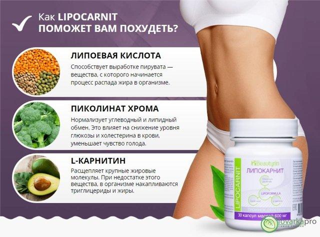 липокарнит капсулы для похудения заказать
