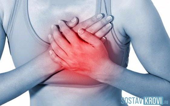Брадикардия сердца у взрослых. Что это такое, причины, симптомы, лечение у детей, взрослых. Препараты