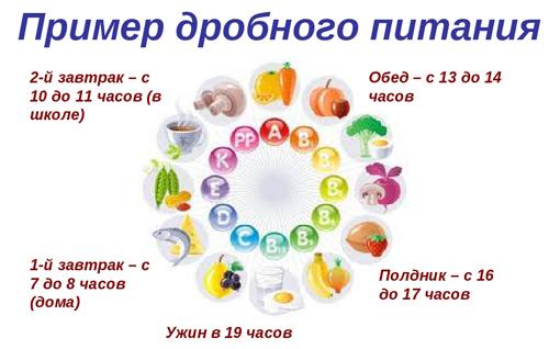 Микрофлора кишечника, восстановление: препараты, народными средствами, лучшие пробиотики, таблетки, свечи для детей, взрослых, диета после антибиотиков