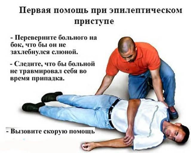 Первая помощь при судорогах ног ниже/выше колена, в ступне у детей, взрослых. Что делать ночью, алгоритм при фебрильных, температуре